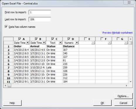 Preparing a Worksheet Open a worksheet Start with the data from the Eastern shipping center. 1. If you are continuing from the previous chapter, choose File > New > Project. If not, start Minitab. 2.