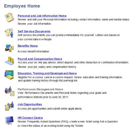 How to Access Employee Information The Employee Home Page Access personal information by clicking on the following links on the e-people Employee Home page.