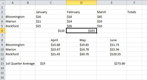 Exercise spreadsheet #4 We will calculate average sales for 1st quarter.