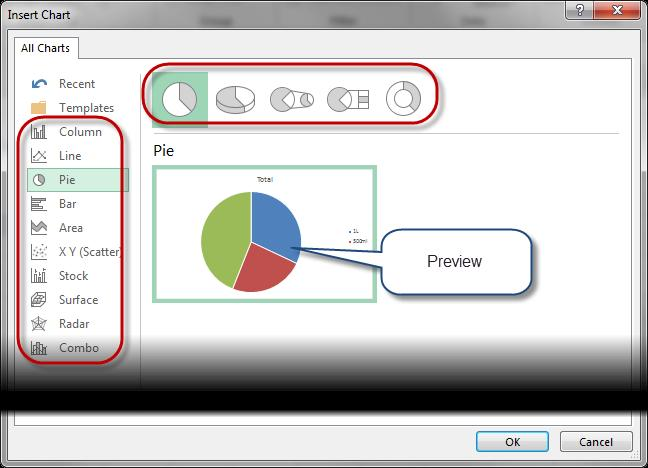 Insert a PivotTable Chart Data in a PivotTable can easily be converted to a PivotChart for a better