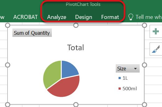 To insert a PivotChart, make sure the cursor is within the PivotTable and then select the PivotChart