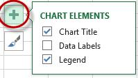 Edit a PivotChart When a PivotChart is selected, there will be two icons that appear on the upper