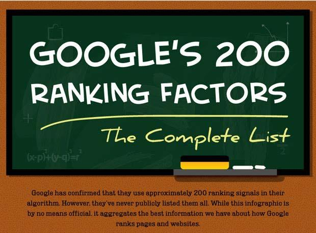 Google s 200 Ranking Factors http://www.typeurlhere.