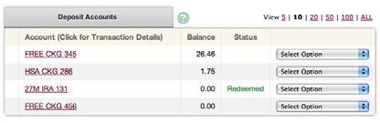 Online Banking Accounts View all of your accounts at a glance along with current balances and account status.