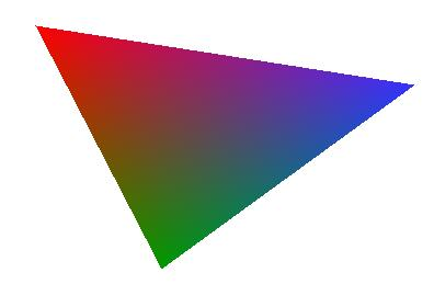Per-Vertex Shading Known as Gouraud shading (Henri Gouraud, 1971) Interpolates vertex colors across triangles with Barycentric