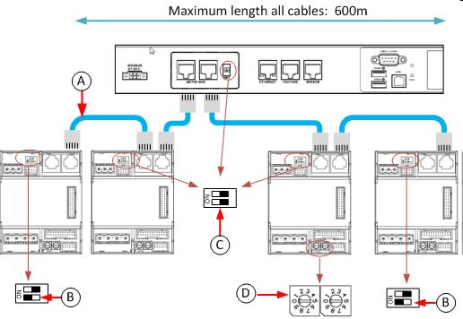 Controller Wiring to Meters Up to seventy 3-phase power meters (PMM) and eight branch circuit meters (PMM+PMB) are daisy-chain wired to a single controller (PMC) using shielded cat 5 Ethernet cable.