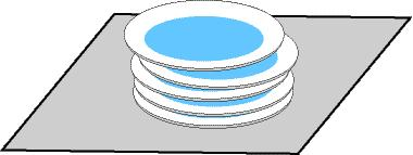 Stack A stack is a way of organizing data in memory. Data items are visualized as behaving like a stack of physical items. Often a stack is visualized as behaving like a stack of dinner plates.