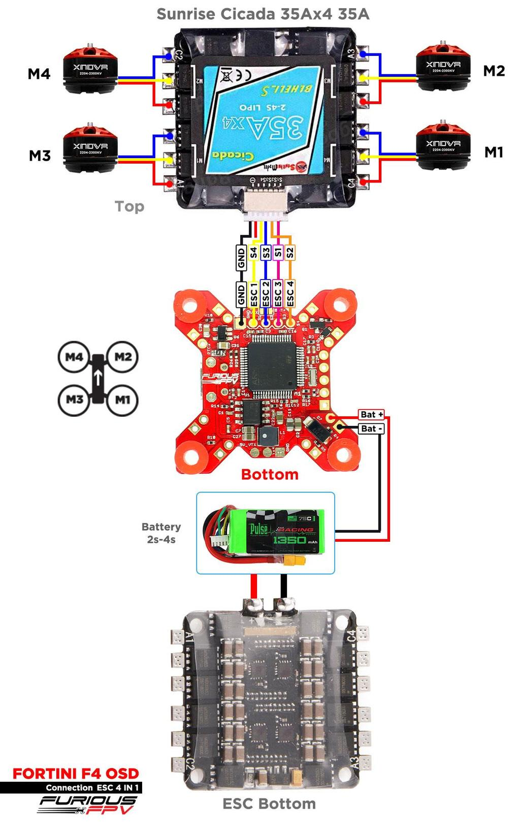 Fortini F4 Osd Flight Controller User Manual Version Pdf Cc3d Bluetooth Wiring Diagram 23 Using T Motor F 35a 4in1 4s Note