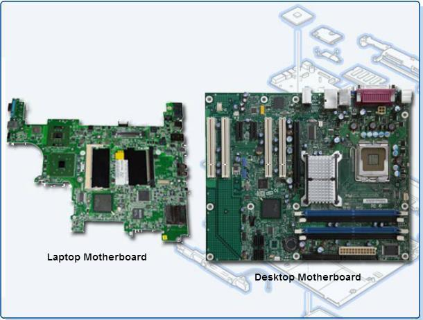 A. Compare and contrast desktop and laptop motherboards Desktop motherboards have standard form factors.