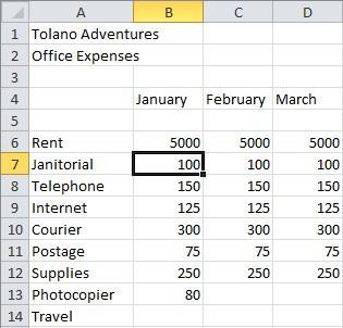 Notice that when an entire row is selected, Excel will remove the entire row without waiting for further commands. You can do the same thing for an entire column. 12 Select any cell in column B.