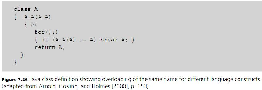Name Resolution and Overloading (cont d.