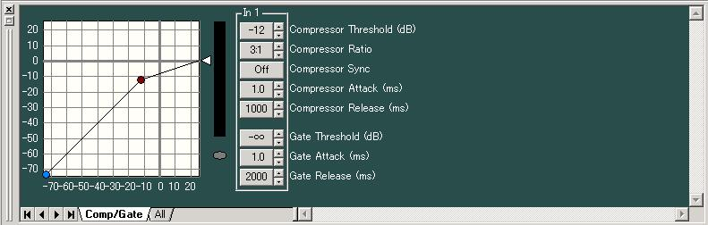 9.7. Comp/Gate View (Compression/Noise Gate Function Settings) The Comp/Gate view is displayed if you click the [C/G] box.