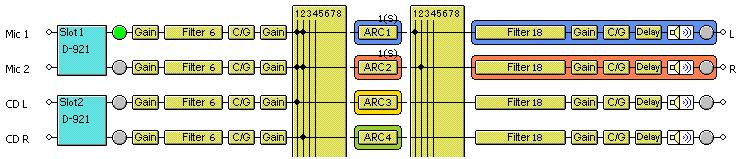 11.3. Operation When the ARC Boxes are Grouped When the ARC boxes are grouped, the signal routing settings in the Zone assignment box are changed only during ARC