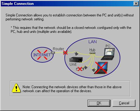 16.4. Making Communications without Performing Network Settings (Simple Connection) Note This connection method is available only for the system consisting of only the units (10 units or less), PC,