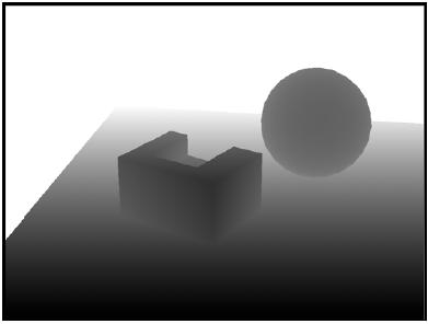 Shadow Map Generation scene is rendered from the