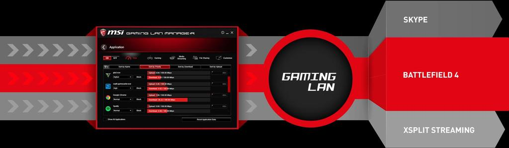 Gaming optimized bandwidth management GAMING OPTIMIZED BANDWIDTH MANAGEMENT Built for a superior online gaming experience with optimized traffic prioritization and low latency, MSI GAMING LAN MANAGER