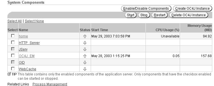 Switching to Interoperable Transport Figure 6 1 Oracle Enterprise Manager System Components 2.