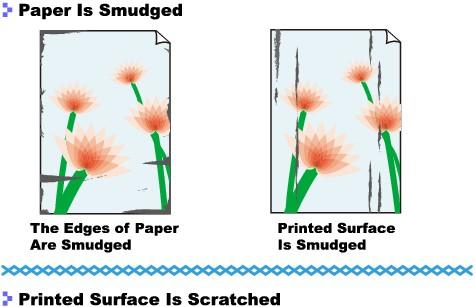 Paper Is Smudged/Printed Surface Is Scratched Стр. 286 из 334 стр.