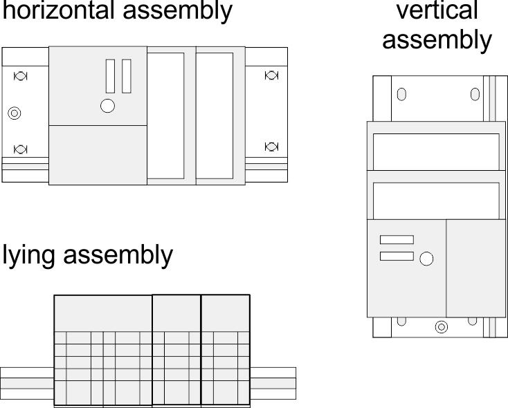 VIPA System 300S Assembly and installation guidelines Cabling Assembly possibilities Please regard the allowed environment temperatures: horizontal assembly: from 0 to 60 C vertical assembly: from 0