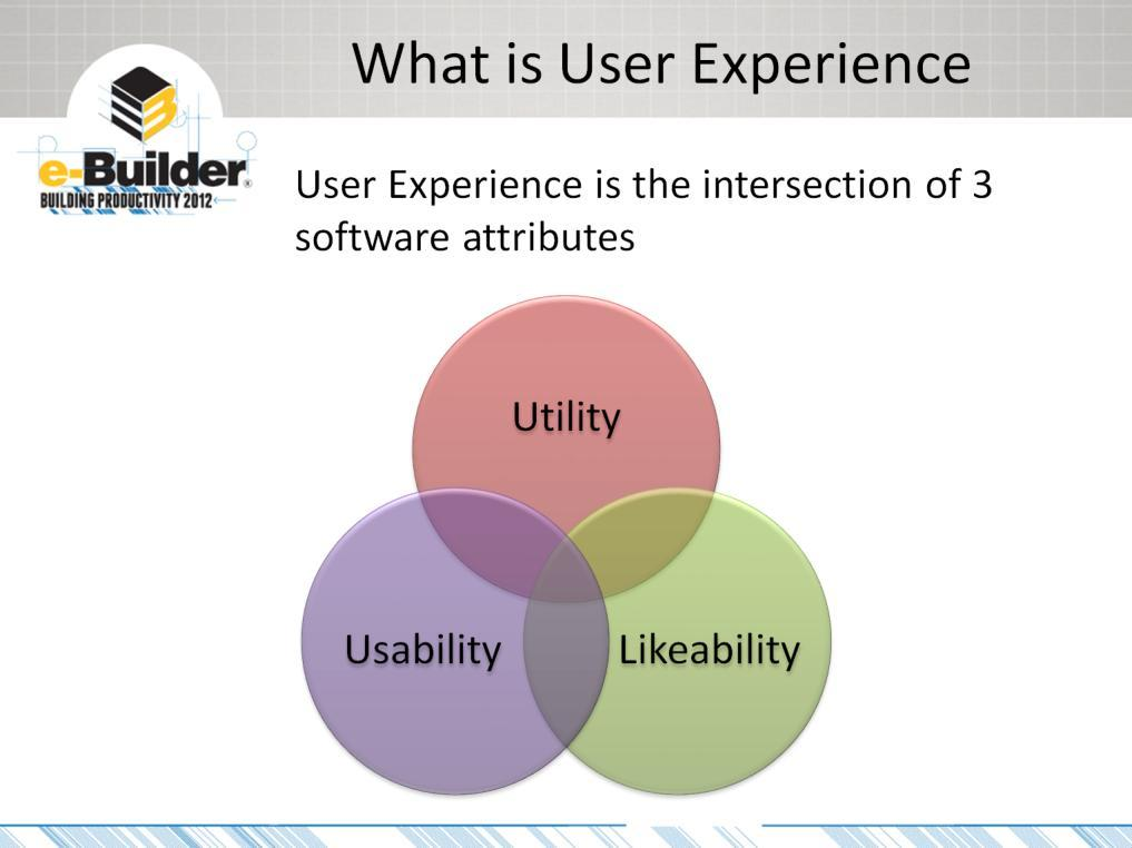So what is user experience? A lot of people tend to use the terms usability and user experience interchangeably. But usability is just a single facet of the user experience.