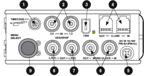 1) XLR Input 1/AES3 Input 1&2! Dual function input connection. Input type set with switch above. Microphone- or line-level input for input 1. Transformer-balanced twochannel AES3 input (1 and 2).
