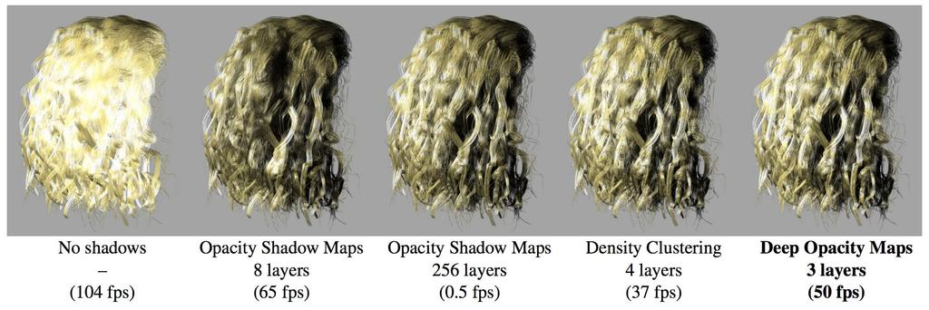 Reading for Modern Graphics Hardware Shader Programming Languages Gouraud Shading vs.