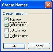 calculations Name box to select the data