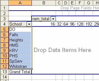 Drag Type to Drop Data Items Here
