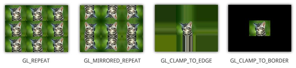 Wrap Modes in OpenGL Default: gltexparameterf( GL_TEXTURE_2D, GL_TEXTURE_WRAP_S, GL_REPEAT ); gltexparameterf( GL_TEXTURE_2D, GL_TEXTURE_WRAP_T, GL_REPEAT ); Options for wrap