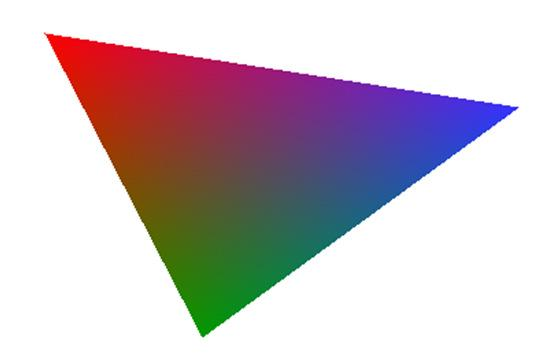 Per-Vertex Shading Known as Gouraud shading (Henri Gouraud, 1971) Interpolates vertex colors across triangles
