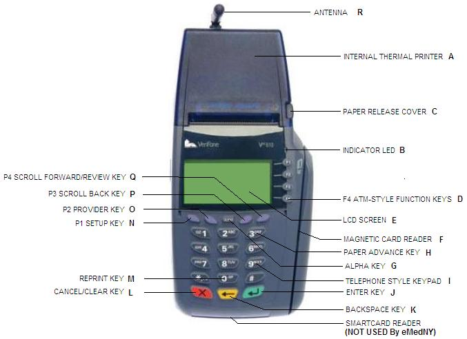 VERIFONE VX610 TERMINAL The VeriFone Vx610 terminal uses a cellular signal and/or a basic analog telephone outlet to connect with Medicaid Eligibility Verification System (MEVS).