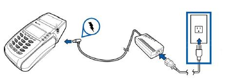 3. Plug the automobile adapter into your automobiles auxiliary power location as shown in the illustration below. If charging the device in a building: 1.