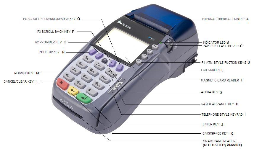 VERIFONE Vx570 TERMINAL The VeriFone Vx570 terminal uses a basic analog telephone outlet to connect with Medicaid Eligibility Verification System (MEVS). Please review www.emedny.
