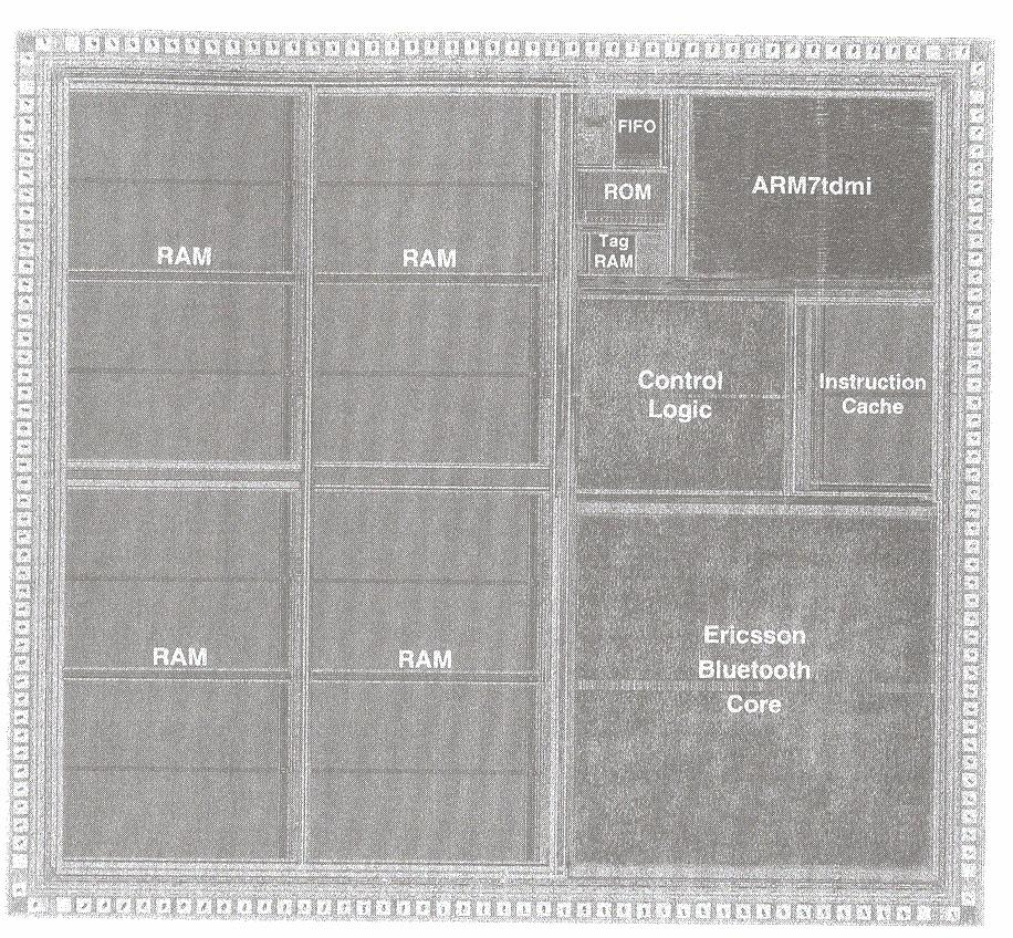 The Ericcson-VLSI Bluetooth Baseband Controller (V) Bluetooth silicon Photograph of a Bluetooth die -> Bluetooth characteristics Process 0.