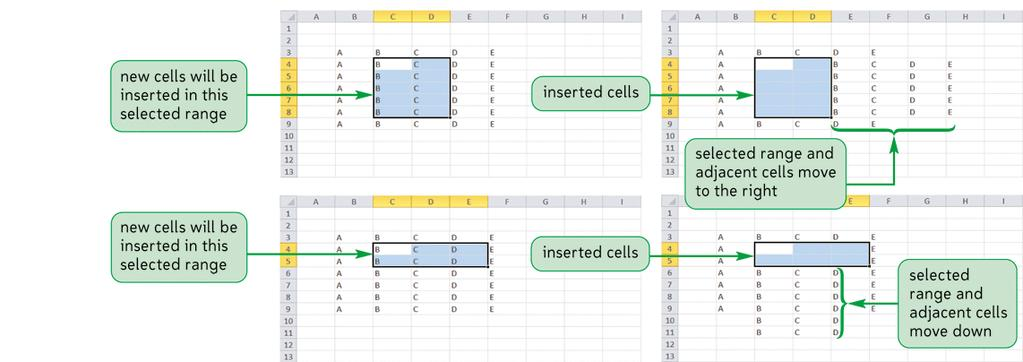 Working with Cells and Ranges Inserting and deleting a range Existing cells