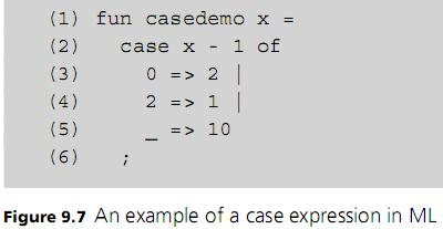 Case- and Switch-Statements (cont d.