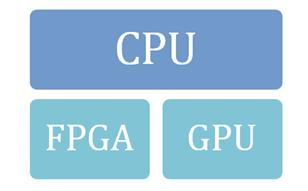 Hybrid DAQ & signal processing architecture examples Numerical Computing multicore computer (CPU)