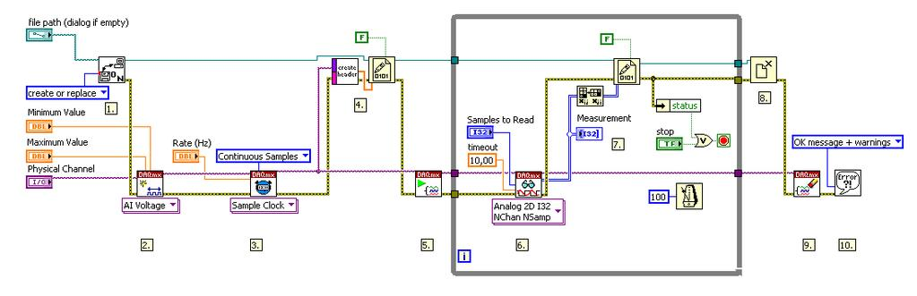 LabVIEW: Medium-speed DAQ Example: Cont Acq&Graph Voltage -To File (Binary).