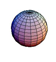 Quadratic Surfaces Sphere x 2 + y 2 + z 2 = r