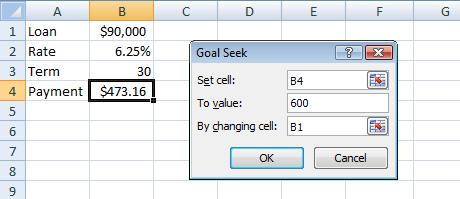 6. Click OK When the Goal Seek Status screen appears, if you wish the payment amount to be $600.00, click OK and the Loan cell changes to a value of $114,126.