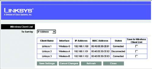 The Wireless Tab - Wireless MAC Filter Wireless network access can be filtered by using the MAC addresses of the wireless devices.