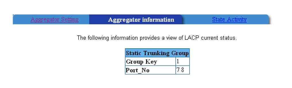 5-4-5-2. Aggregator Information The LACP Aggregator relation information is displayed as shown. 5-4-5-3.