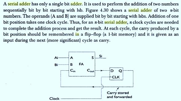 Serial Adder A serial adder has only a single bit adder. It is used to perform addi/on of two numbers sequen/ally bit by bit. Addi/on of one bit posi/on takes one clock cycle.