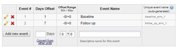 9. In the Data Collection Instruments open your required form i.e. the Visit Data form 10. Go to the tab where your Events are defined and opened on, take note of the Unique event name i.e. we are wanting data from the enrolment form which is against the Baseline event, this events unique name will be baseline_are_1 11.