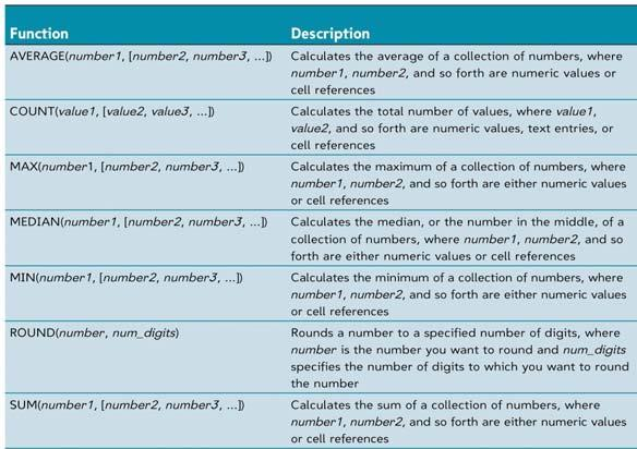 Math and Statistical functions 31 Define functions, and functions within functions The SUM function is a very commonly used math function in Excel.