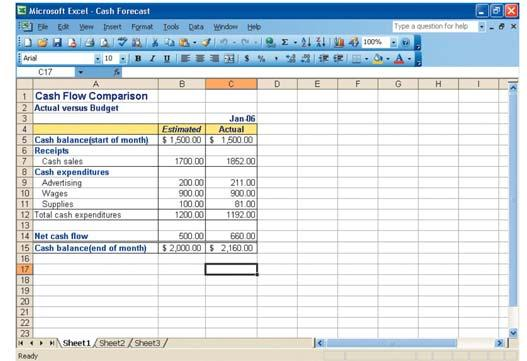 A sample Excel worksheet 3 Excel worksheets and workbooks When you set up calculations in a worksheet, if an entry is changed in a cell, the spreadsheet will automatically update any calculated