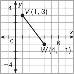 Geometry Semester 1 REVIEW Must show all work on the Review and Final Exam for full credit. NAME UNIT 1: 1.6 Midpoint and Distance in the Coordinate Plane 1.