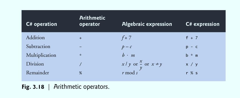 9 Expressions The remainder operator is most commonly used with