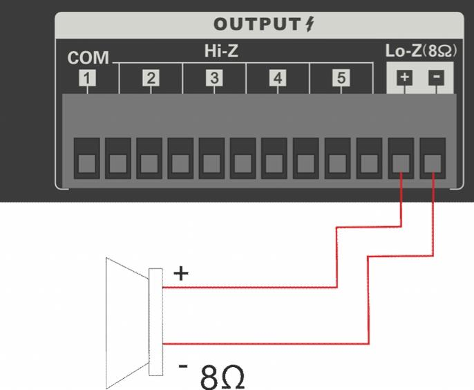 Operating amplifiers using 4 Ω and 70 or 100 volt concurrently may cause