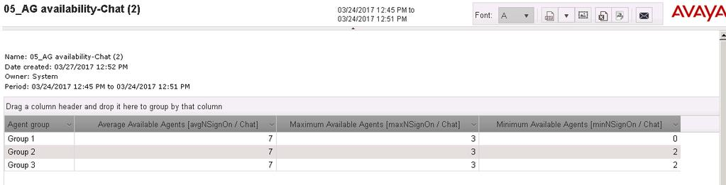 Agent Group - AG Availability Chat 1 2 3 Agent Group - AG Availability Chat(Cont.) Counter Name Description 1.